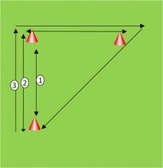 cone exercise drills 5