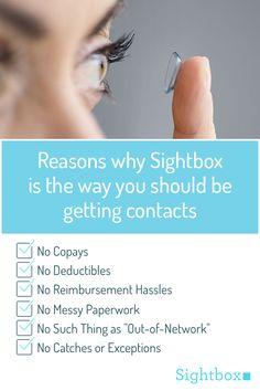 3f17611e7f Sightbox offers annual eye exams and contact lens delivery on a monthly  payment plan