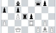 Eight elite Grand Masters are challenging for the chance to take on Magnus Carlsen for the title of World Champion