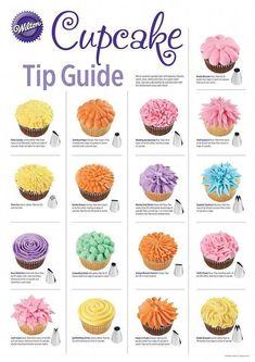cupcake tip guide - decorating cupcakes - . - New Popular Pins dekorieren cupcake tip guide - decorating cupcakes - . - New Popular Pins Cupcake Decorating Techniques, Cake Decorating Piping, Cookie Decorating, Cupcake Icing Techniques, Decorating Cakes, Cake Decorating For Beginners, Easy Cupcake Decorating, Cake Piping Techniques, Decorating Ideas