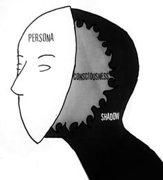 """Jung: Ego Persona - """"a kind of mask, designed on the one hand to make a definite impression upon others, and on the other to conceal the true nature of the individual"""" Shadow: an unconscious aspect of the personality which the conscious ego does not ident"""