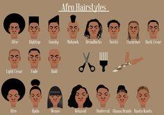 black hairstyles....basically!