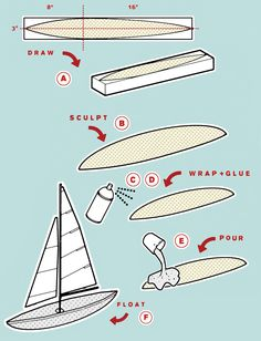 How To Make Your Own (Floating!) Concrete Boat | Popular Science