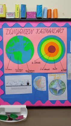 İlgili resim Sistema Solar, Science Projects, Projects For Kids, Colegio Ideas, Earth Layers, Summer Science, Force And Motion, Earth Science, School Classroom