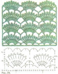 """SANDRA PONTOS DE CROCHÊ E TRICÔ...........: Croche ""............. Just the base rows would make a beautiful edging too !"
