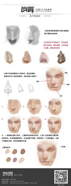 Drawing the nose. Digital Painting Tutorials, Digital Art Tutorial, Art Tutorials, Painting Process, Process Art, Painting Tips, Anatomy Reference, Art Reference, Concept Art Tutorial