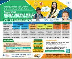 3rd nts ets scholarship awards at national testing services islamabad