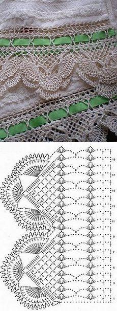 Красивая вязанная кайма. Crochet Borders, Crochet Edgings, Crochet Edging Patterns, Crochet Lace Edging, Crochet Irlandés, Crochet Trim, Thread Crochet, Crochet Diagram, Irish Crochet