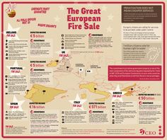 The Great European Fire Sale  This working paper and infographic provide an overview of  a great 'fire sale' of public services and national assets across Europe that is providing profits for a few transnational companies but is often fiercely opposed by its citizens.