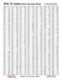 DMC-Anchor conversion chart