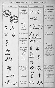 Antique Pottery Makers' Marks | Porcelain & Pottery marks - Antique porcelain, pottery books