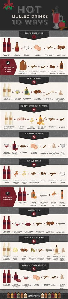 How to make hot, mulled drinks