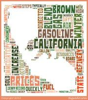 Tagxedo - Word Cloud with Styles