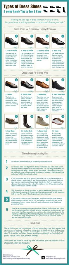 Types of Dress Shoes and some Handy Tips to Buy and Care.