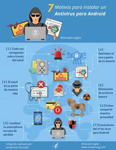 Hola: Una infografía con7 motivos para instalar un antivirus para Android. Vía Un saludo