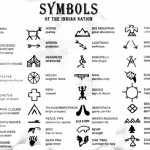 Native American Indian Symbols Meaning Tattoo Repinlyrepinly