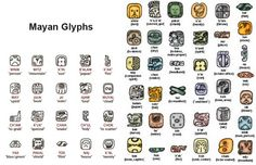 Comparing Mayan symbols used in tattoo designs, includes English translations
