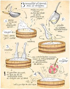 Sushi Rice inforgraphic (en español), help me out here Spanish III! Cartoon Recipe, Comida Diy, Sushi Love, Oriental Food, Cuisines Design, Food Illustrations, Korean Food, Japanese Food, Food Hacks
