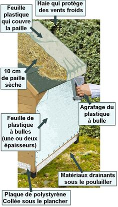 Chicken Coop - comment protéger un petit poulailler lhiver Building a chicken coop does not have to be tricky nor does it have to set you back a ton of scratch. Small Chicken Coops, Chicken Barn, Easy Chicken Coop, Backyard Chicken Coops, Chicken Coop Plans, Building A Chicken Coop, Chicken Runs, Chickens Backyard, Chicken Houses
