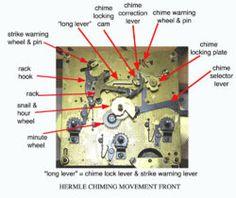 Clock Parts Terminology Old Clocks, Cuckoo Clocks, Antique Clock Repair, Mantle Shelf, Mechanical Clock, Clock Parts, Clock Movements, Art N Craft, Grandfather Clock
