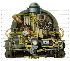 VW Bus Engine, 1968...4 Cyl & so easy to maintain!