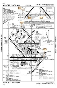 Chicago O'Hare International Airport Diagram (KORD) | Airport ...