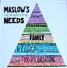 Maslow's Hierarchy of Needs Recreation Therapy Ideas