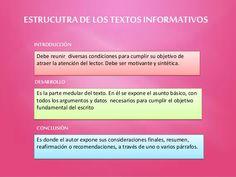 Estructura de textos informativos
