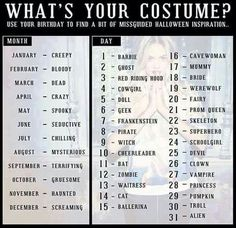 Whatu0027s Your Halloween Costume!? Birthday Games,