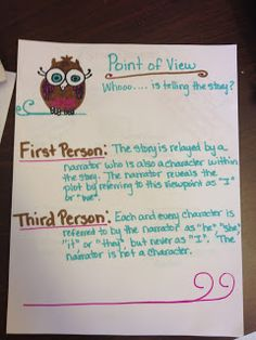 Simply the Middle--anchor chart ideas for English ideas