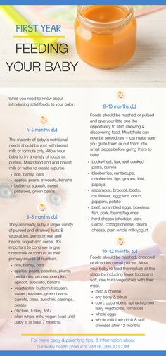 Going from breastfeeding or bottle feeding to eating solids can be a big deal for both parents & their little ones. Suddenly your infant, who survived only on liquids for months, is now interested in solid food! That's why we've created an easy to follow timeline of when to introduce certain foods by age. Read on to learn our top baby food guidelines & tips to help your baby develop a lifetime of healthy eating habits! BubziCo Best Baby Stuff + Products + Must Have Essentials + New Mommy…