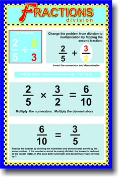 Fractions - Division