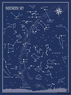 Little & Big Astronomer Prints Set – southern and northern sky poster, constellations print, back to school - Astronomy&Alien 2020 Cygnus Constellation, Constellation Tattoos, Constellation Chart, Space And Astronomy, Astronomy Facts, Astronomy Pictures, Hubble Space, Space Telescope, Space Shuttle