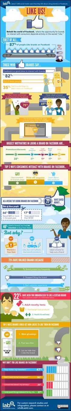 Nifty infographic on why people do and don't like your business on FB!