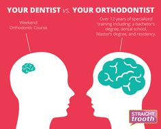 Dentist vs Orthodontist. When it comes to straightening your/your childs teeth, knowledge is power!
