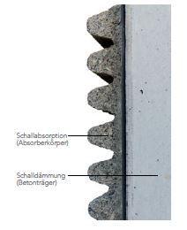 Aufbau einer Rieder Lärmschutzwand mit Holzbetonabsorber