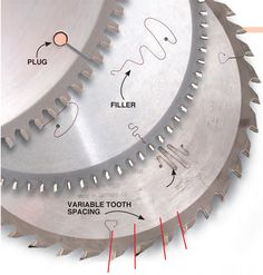 Essential Tablesaw Blades Choose complementary blades for perfect results By Tim Johnson In the dark ages of woodworking, before carbide, you never used the same blade for ripping and crosscutting. Cutting plywood required yet another blade. Today, hybrid blades allow you to avoid blade changes entirely—unless you want absolutely perfect results. Then it's better to have more than one blade. I'll show you how to choose the right primary …