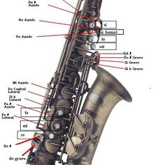 Jazz Blues, Sheet Music, Music Sheets, Musicals, Musical Instruments, Band, Google, Alto Saxophone, Music Instruments