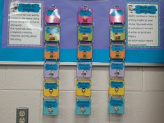 Spotted in First Grade: Daily 5 & CAFE: Where to Begin