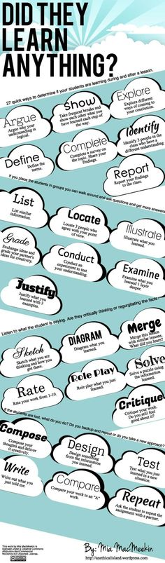 27 ways to determine if students are learning