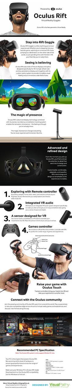 Oculus Rift Virtual Reality - https://blog.visualpathy.com/oculus-rift-virtual-reality/