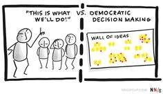 Design Thinking Builds Strong Teams