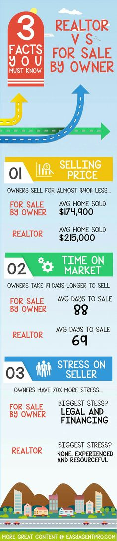 Looking for free real estate flyer templates? We've made ...