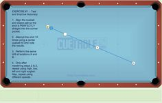 Have you calibrated your pool cue recently? Several years ago, I wrote a few articles about the concept that I call cue calibration. Actually, your calibrating your stroke to adjust for different …