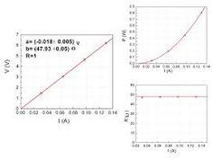 este imagen nos enseña como la recta roja sube para arriba y tambien por horizontal