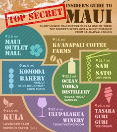 Top Secret Maui travel tips. Done a couple of these... Need to do the rest next time!