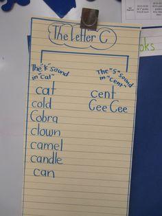 KC Kindergarten Times: K teaching ideas