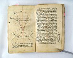 287 Tanqih al-Manazir by Kamal al-Din al-Farisi