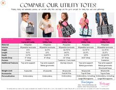 Available March 1st – August 31st, while supplies last. Trina Lovegren, Thirty-One Consultant www.trinalovegren.com Thirty One Totes, Thirty One Party, Thirty One Gifts, Thirty One Consultant, 31 Bags, Utility Tote, Direct Sales, March 1st, Tote Bag