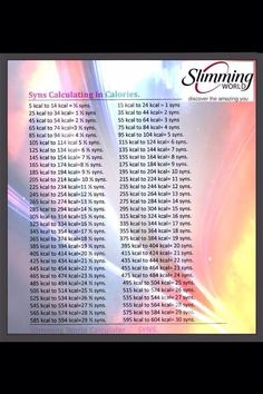 Slimmimg world syns Slimming World Syn Calculator, Slimming World Syn Values, Slimming World Tips, Slimming World Snacks, Slimming World Recipes, W Watchers, Syn Free Food, Sliming World, Fat Burning Supplements